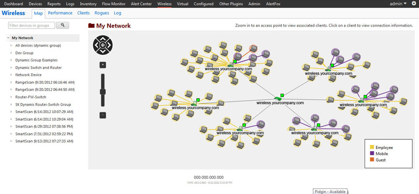 monitoring network sample thesis